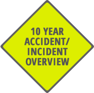 10 year accident icon.